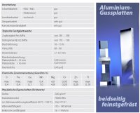 Aluminium-Gussplatten beidseitig feinstgefräst beidseitig mit Schutzfolie / Preis pro cm² / 5mm Dick
